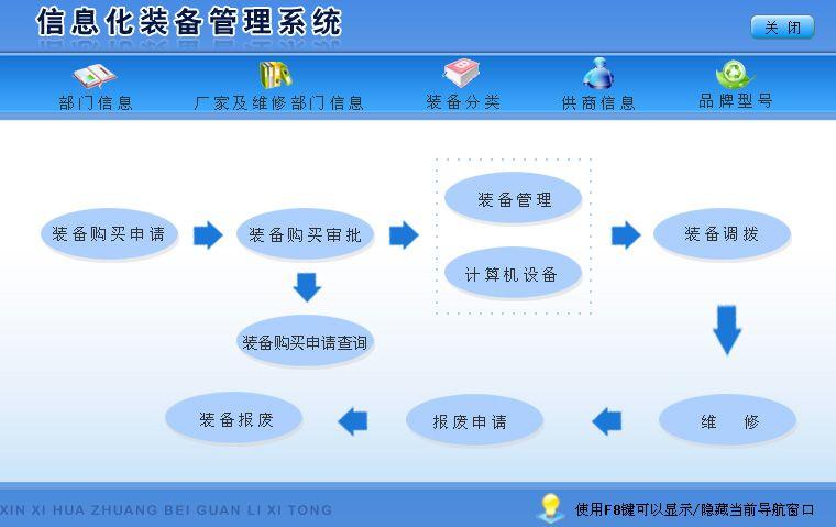 《信息化装备管理系统》