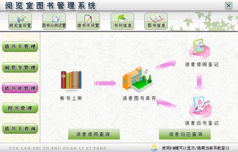 《阅览室图书管理系统》